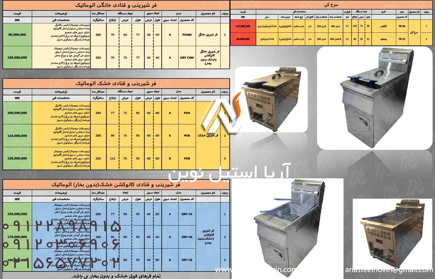 انواع لیست قیمت تجهیزات فست فود